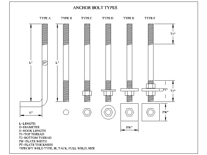 Anchor Bolts Power Manufacturing
